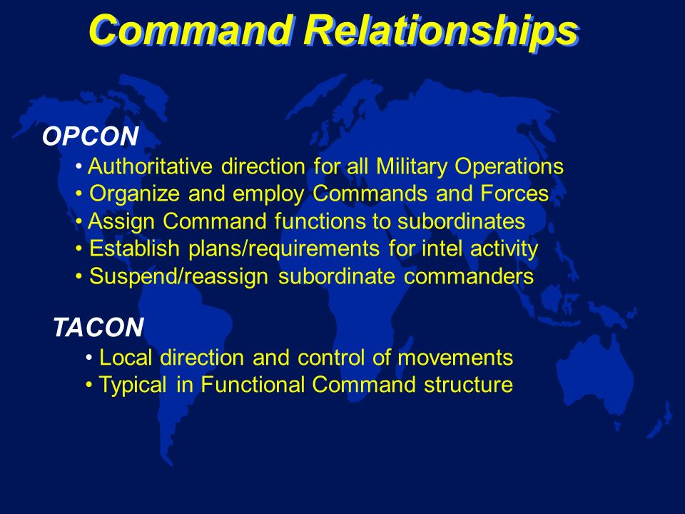 command relationship army
