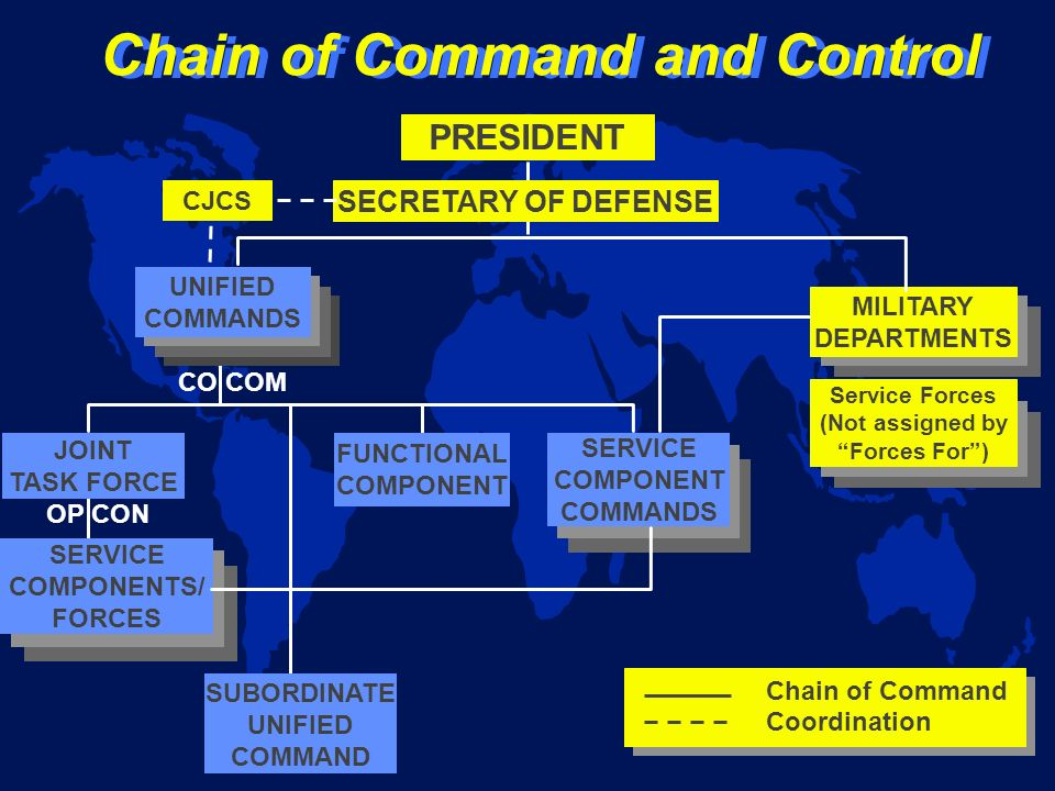 proper use of chain of command in the army Executive officers in the army take on many of the administrative duties that keep   paperwork, such as the unit's payroll reports, is completed properly and on time   promotions to fill necessary slots in the chain of command.