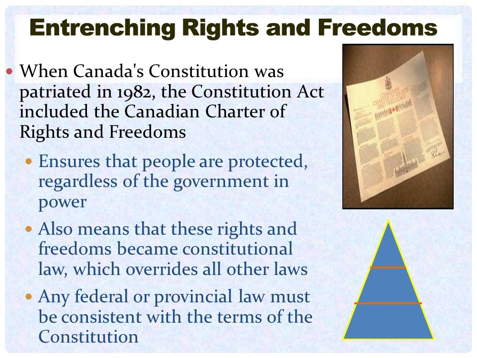 When Canada s Constitution was patriated in 1982, the Constitution Act included the Canadian Charter of Rights and Freedoms