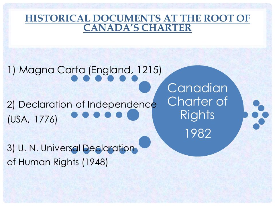 Historical Documents at the Root of Canada's Charter