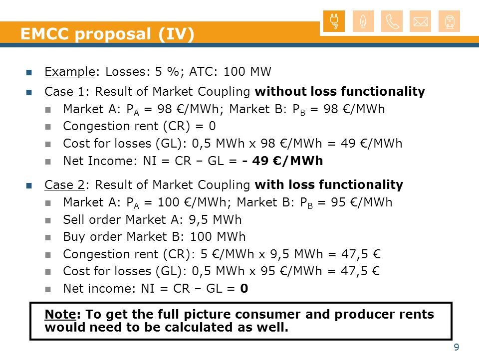 EMCC proposal (IV) Example: Losses: 5 %; ATC: 100 MW