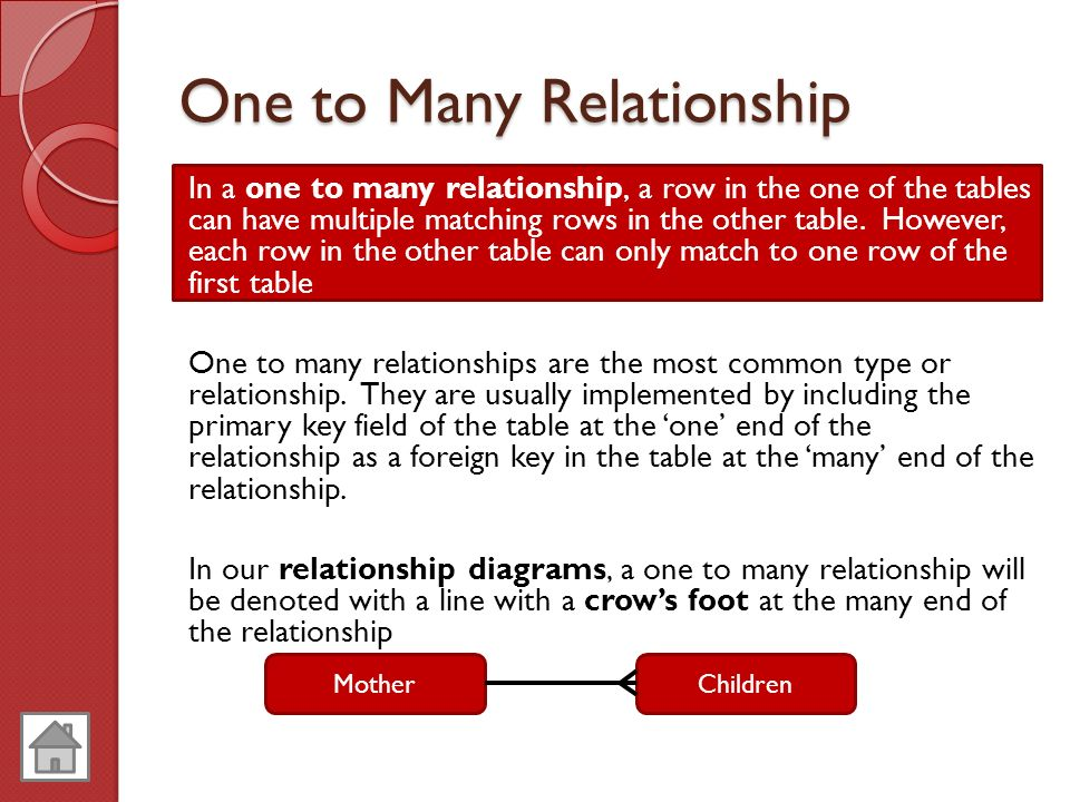 what is one to many relationship in database