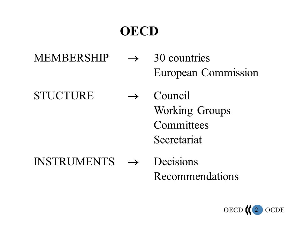 OECD MEMBERSHIP  30 countries European Commission STUCTURE  Council