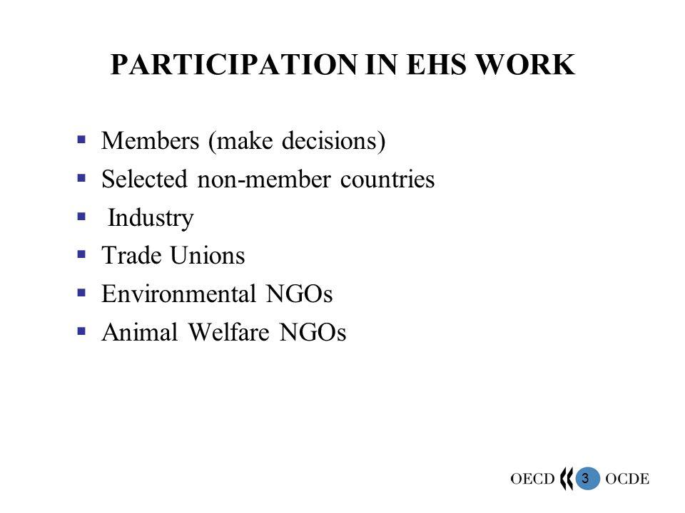 PARTICIPATION IN EHS WORK