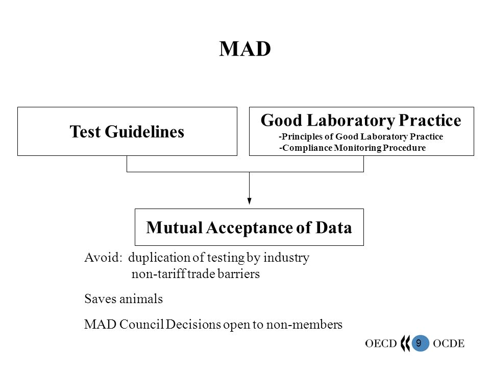 MAD Good Laboratory Practice Test Guidelines Mutual Acceptance of Data