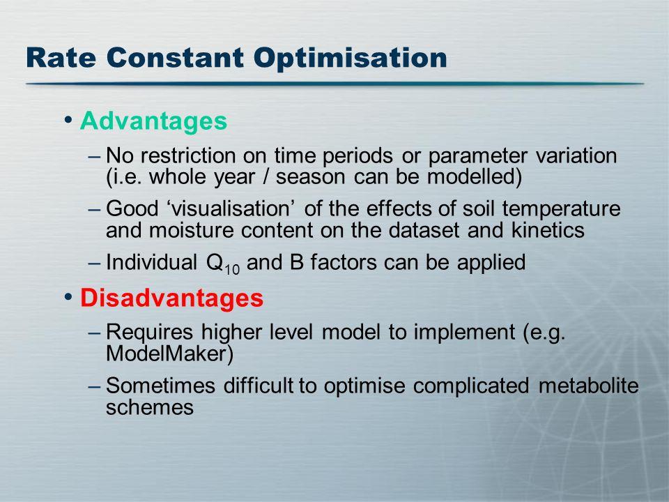 Rate Constant Optimisation