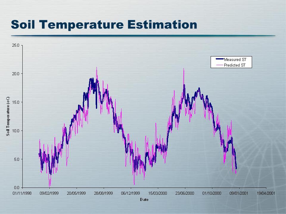 Soil Temperature Estimation