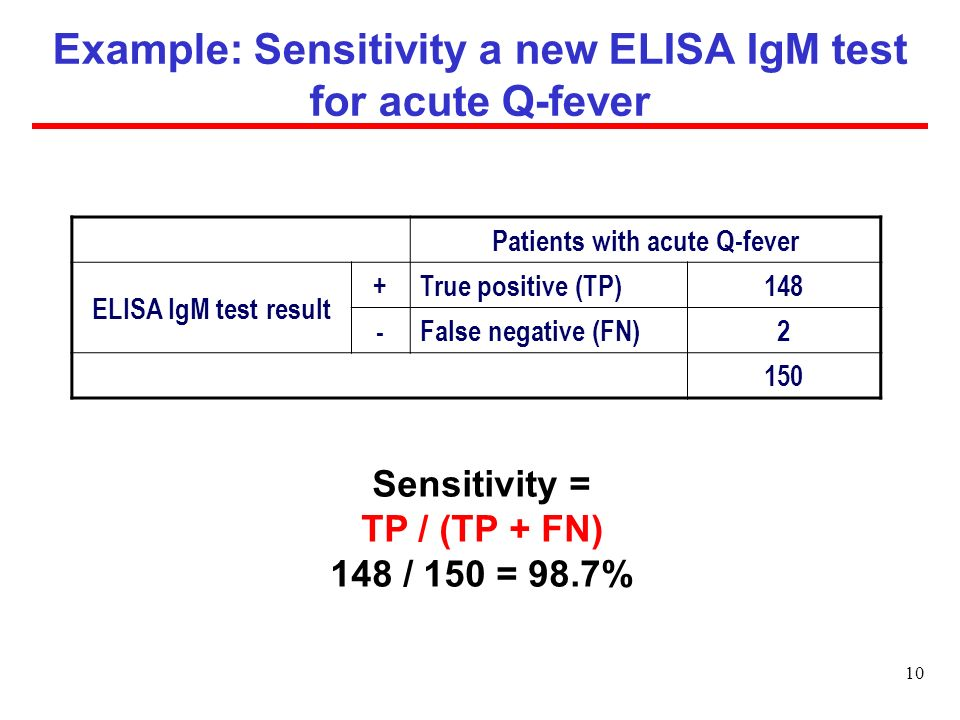 Example: Sensitivity a new ELISA IgM test for acute Q-fever