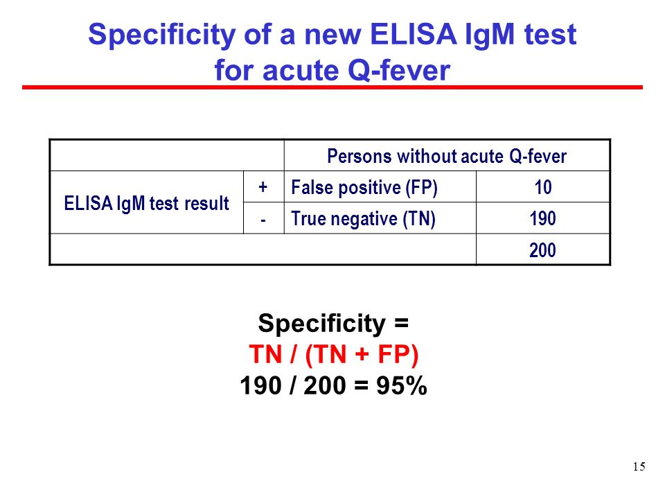 Specificity of a new ELISA IgM test for acute Q-fever