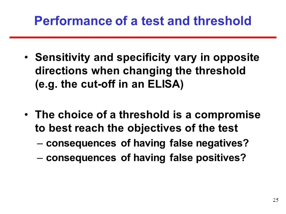 Performance of a test and threshold