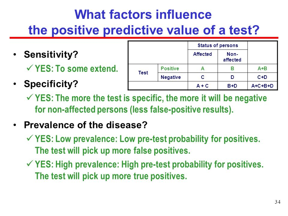 What factors influence the positive predictive value of a test