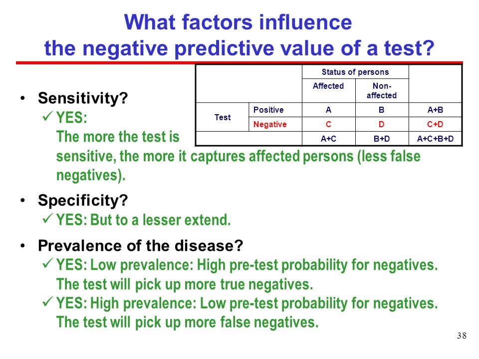 What factors influence the negative predictive value of a test