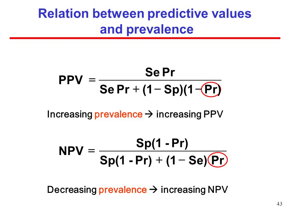 Relation between predictive values and prevalence