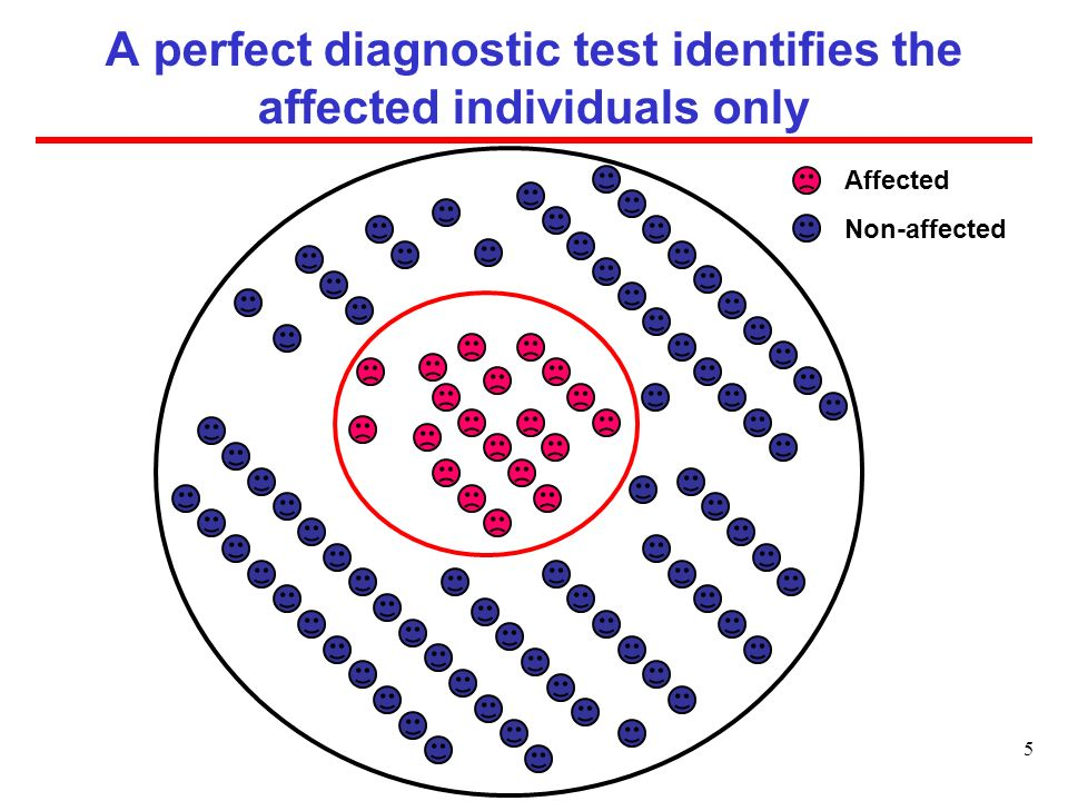 A perfect diagnostic test identifies the affected individuals only