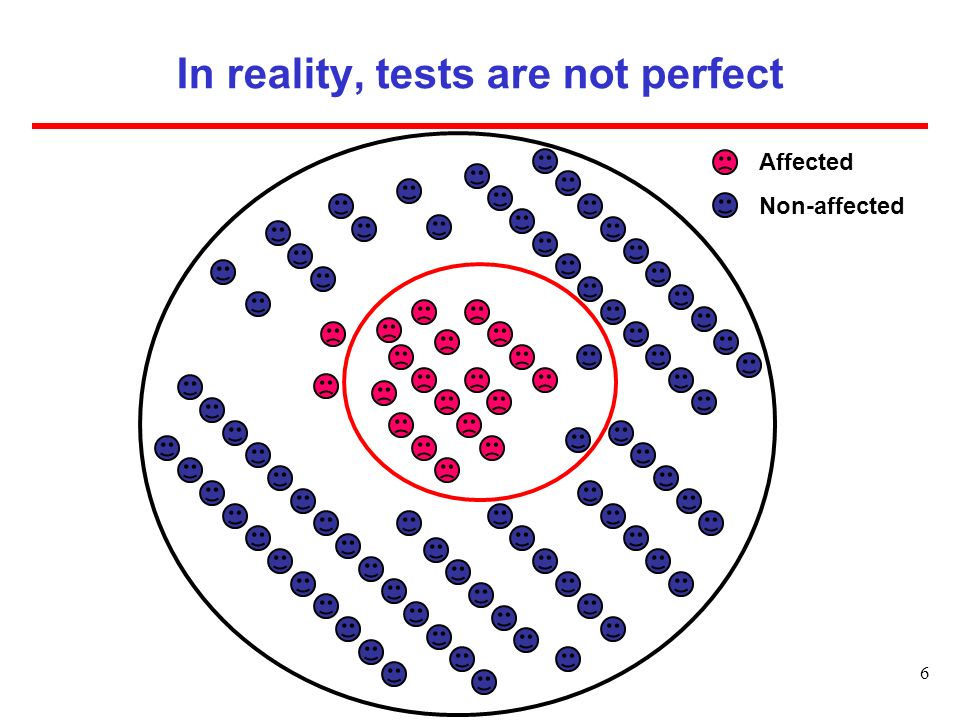 In reality, tests are not perfect
