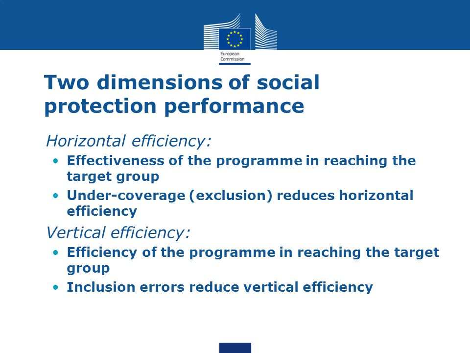 Two dimensions of social protection performance