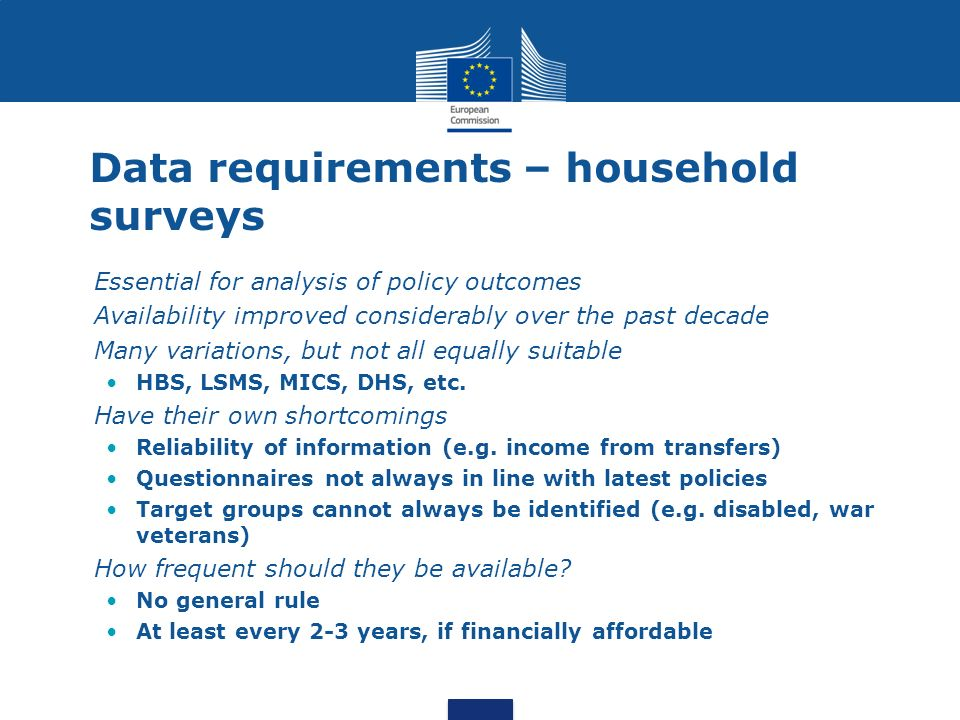 Data requirements – household surveys