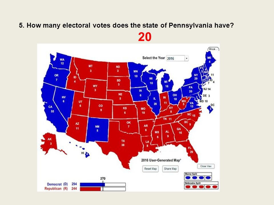 The Electoral College: Pros/Cons/Alternatives