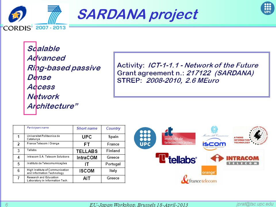 SARDANA project Scalable Advanced Ring-based passive Dense Access Network Architecture
