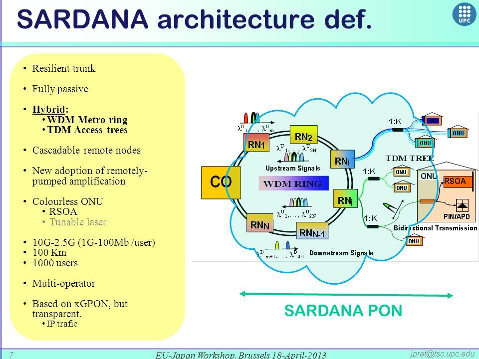 SARDANA architecture def.