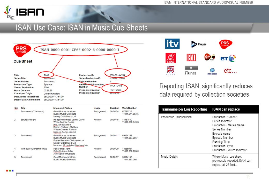 ISAN Use Case: ISAN in Music Cue Sheets