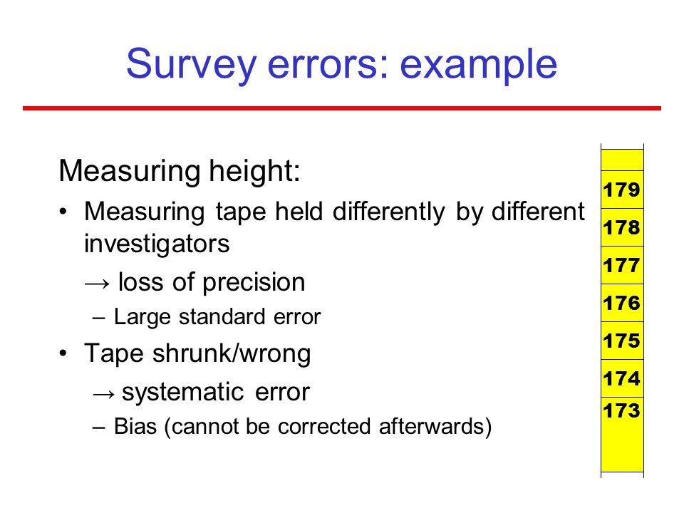 Survey errors: example