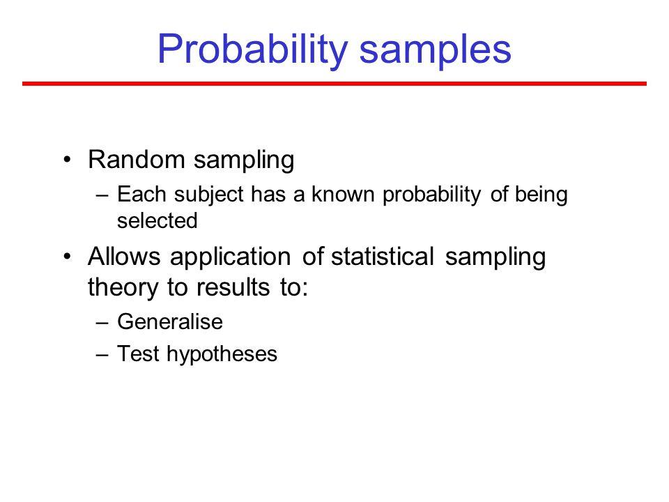 Probability samples Random sampling