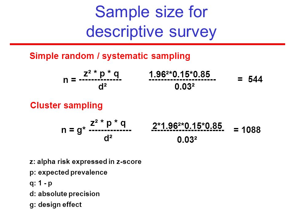 Sample size for descriptive survey