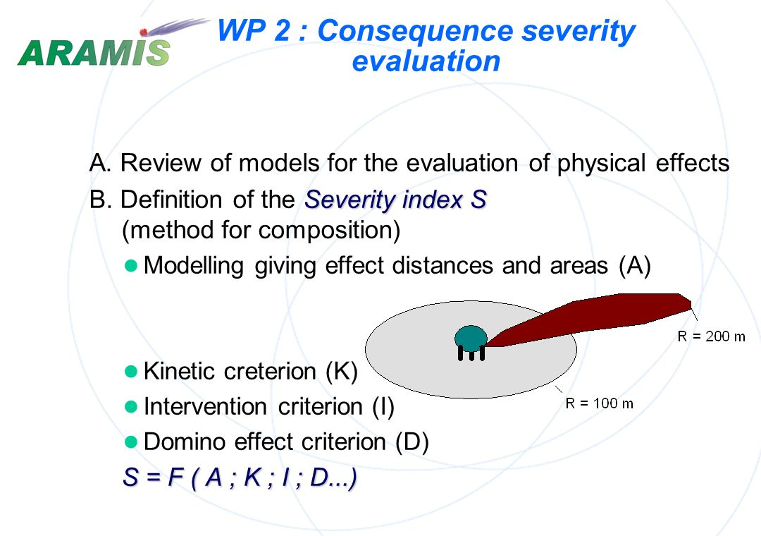 WP 2 : Consequence severity evaluation