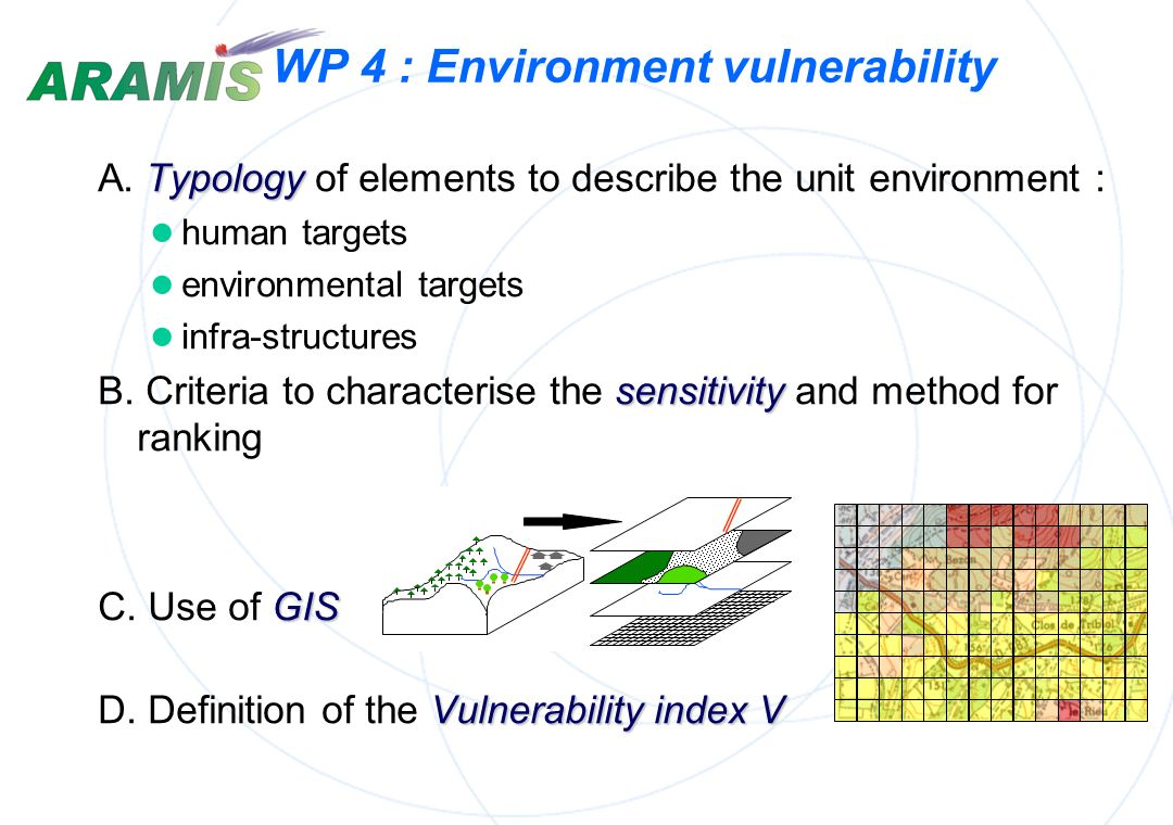 WP 4 : Environment vulnerability