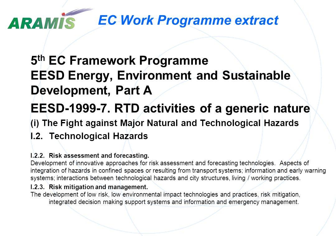 EC Work Programme extract