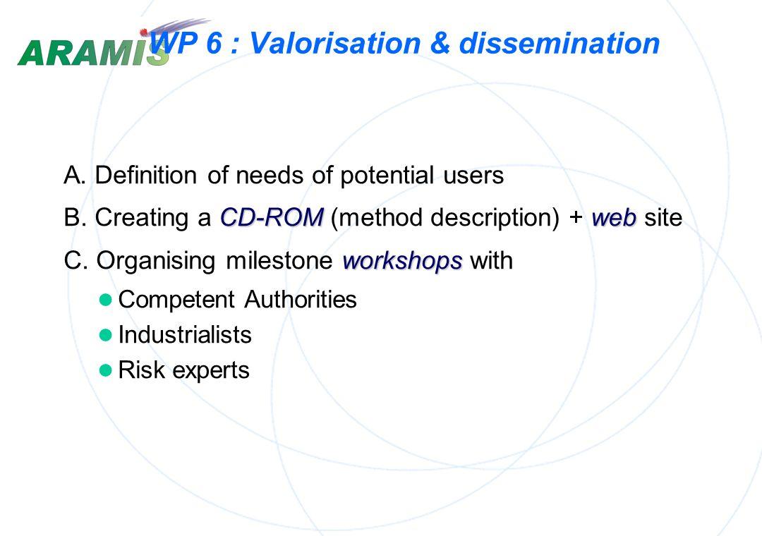 WP 6 : Valorisation & dissemination
