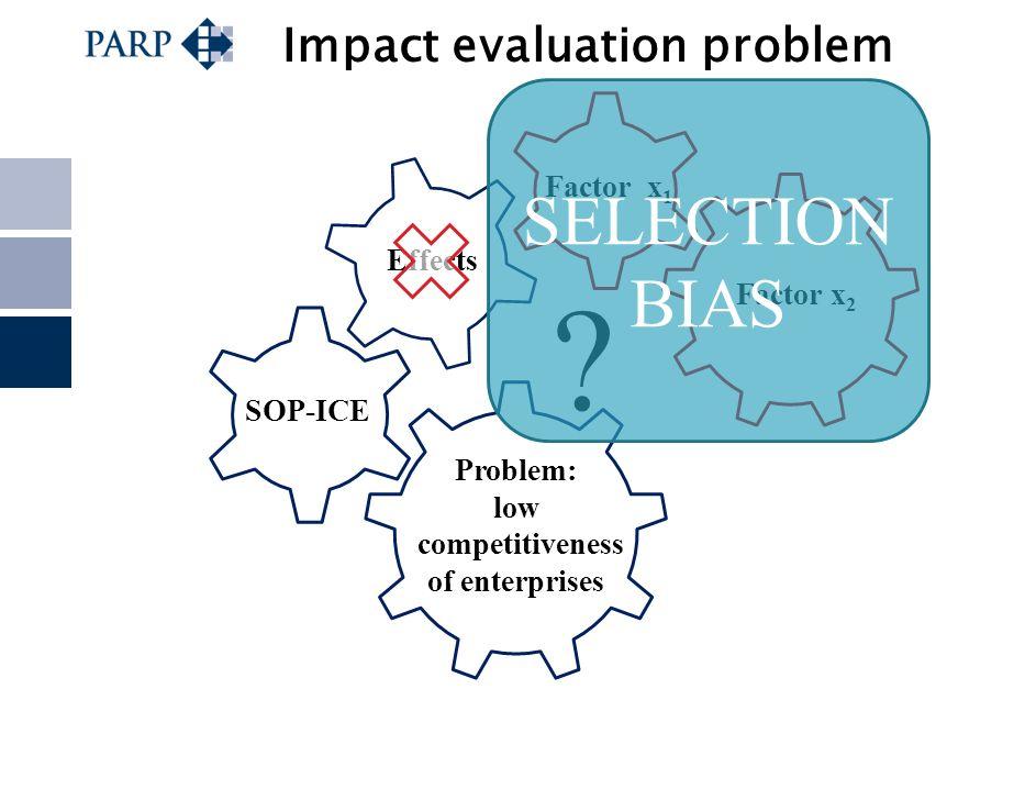 Impact evaluation problem