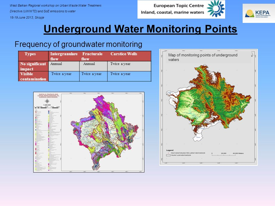 Underground Water Monitoring Points
