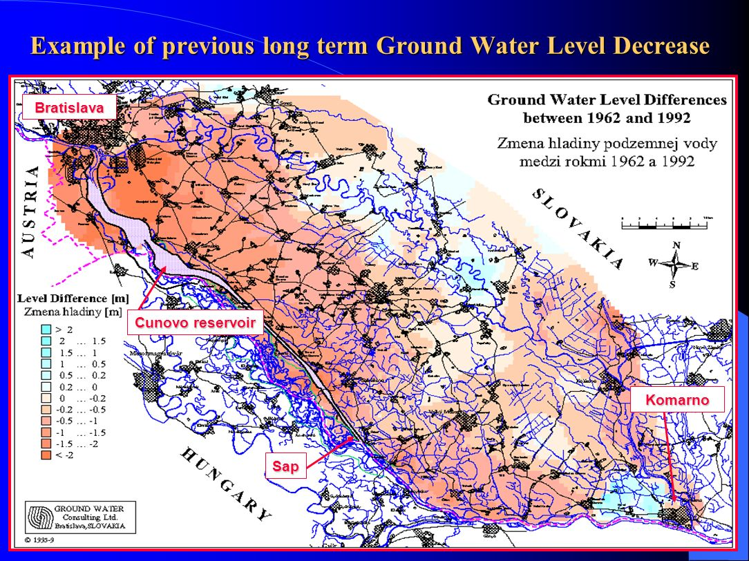 Example of previous long term Ground Water Level Decrease