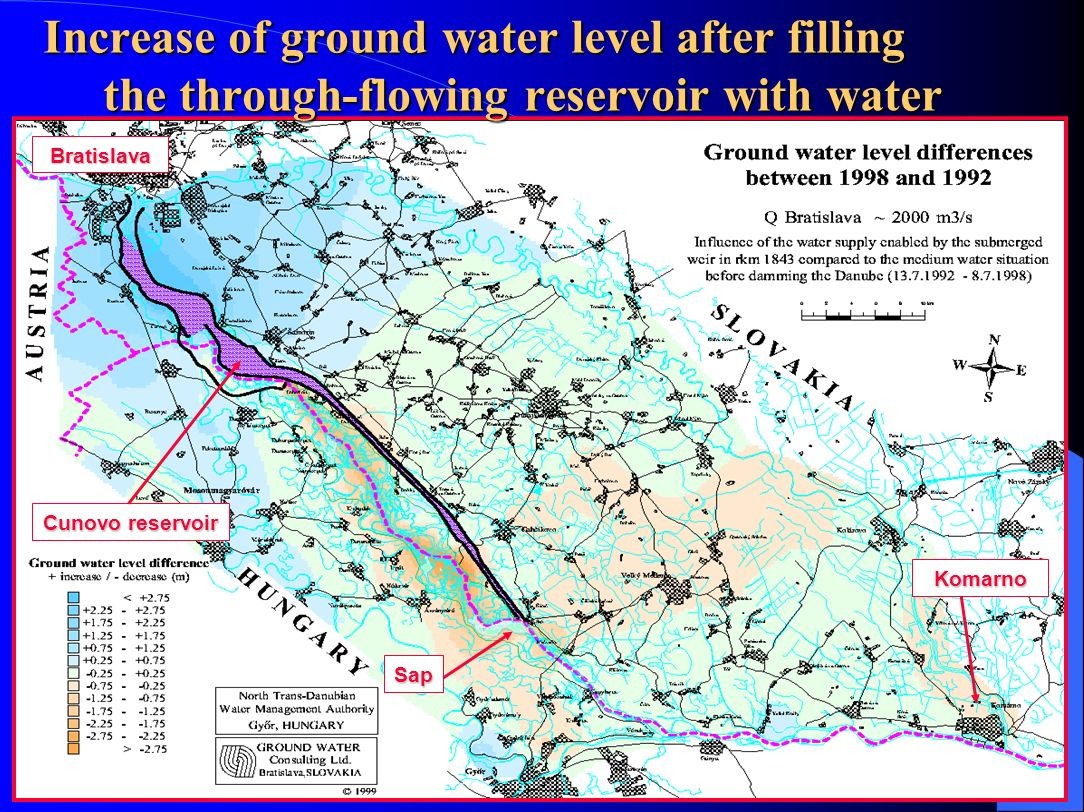 Increase of ground water level after filling the through-flowing reservoir with water