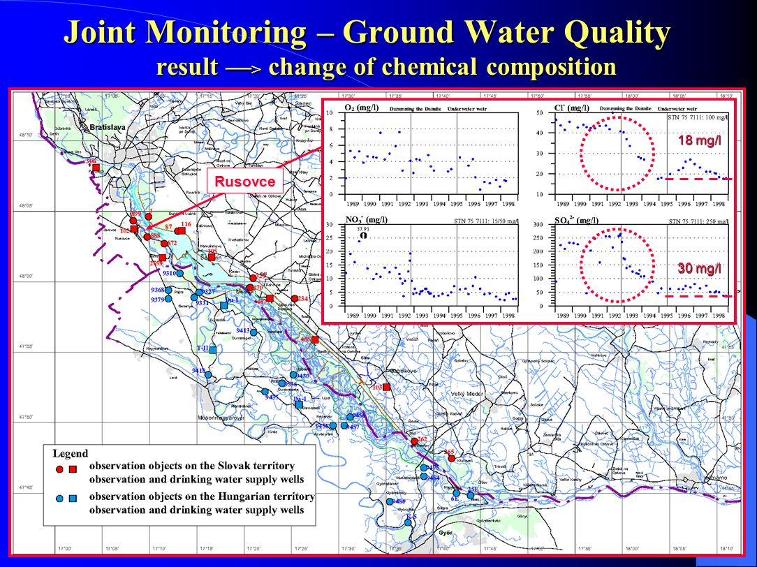 Joint Monitoring – Ground Water Quality result —> change of chemical composition