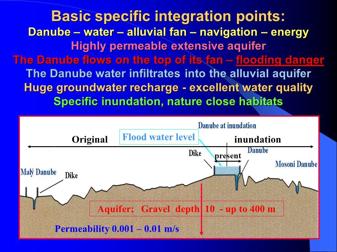 Aquifer; Gravel depth 10 - up to 400 m