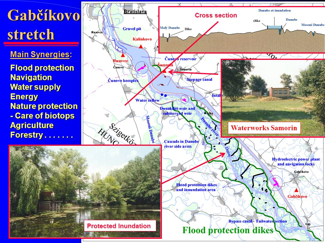 Flood protection dikes