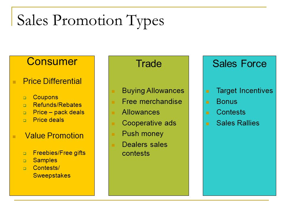 sales and trade promotions consumer orientation Describes the budget allocation process (concerning advertising and consumer and trade promotion) based on interviews with 21 managers at consumer.