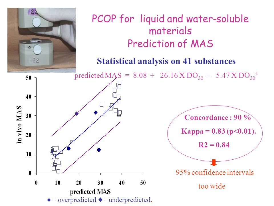 PCOP for liquid and water-soluble materials Prediction of MAS