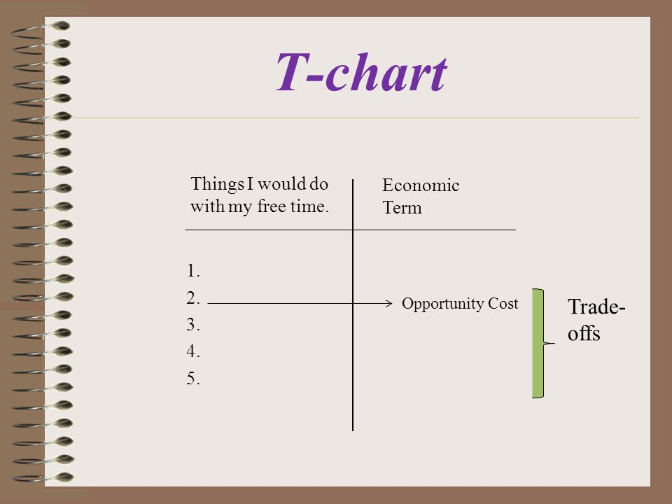 Free T Chart Putting The Life Back In Education One Lesson At A