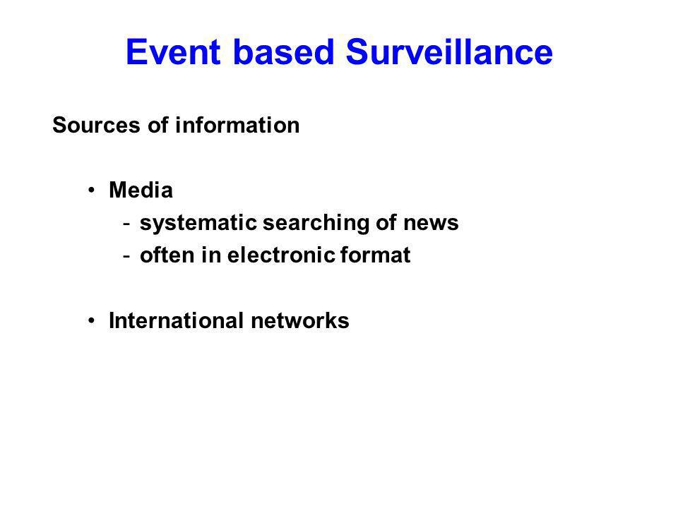 Event based Surveillance