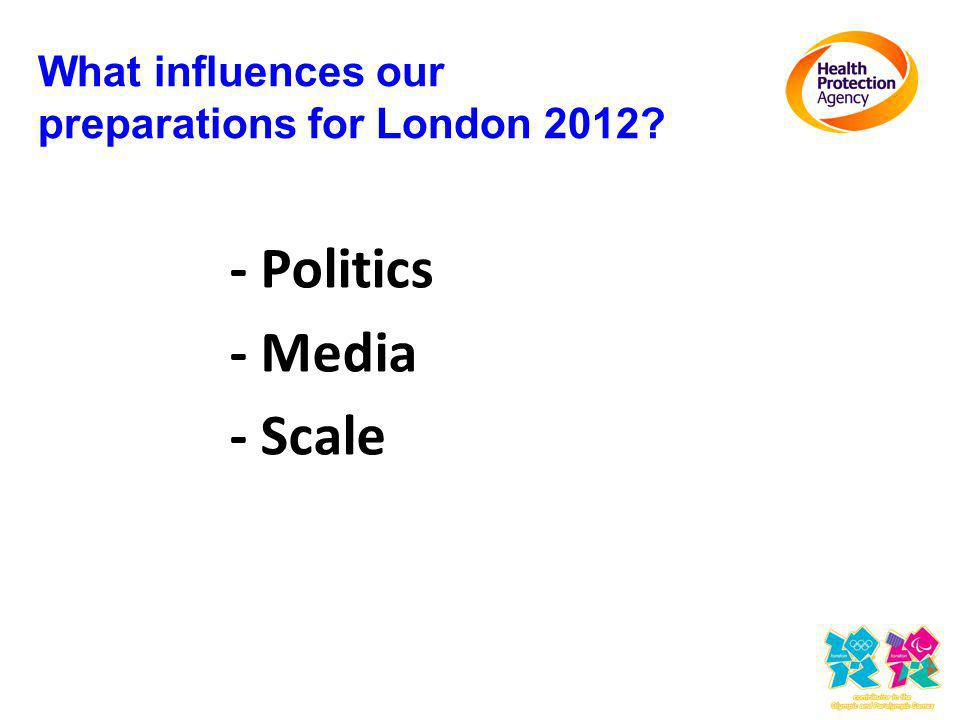 What influences our preparations for London 2012
