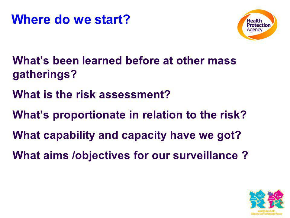Where do we start What's been learned before at other mass gatherings What is the risk assessment