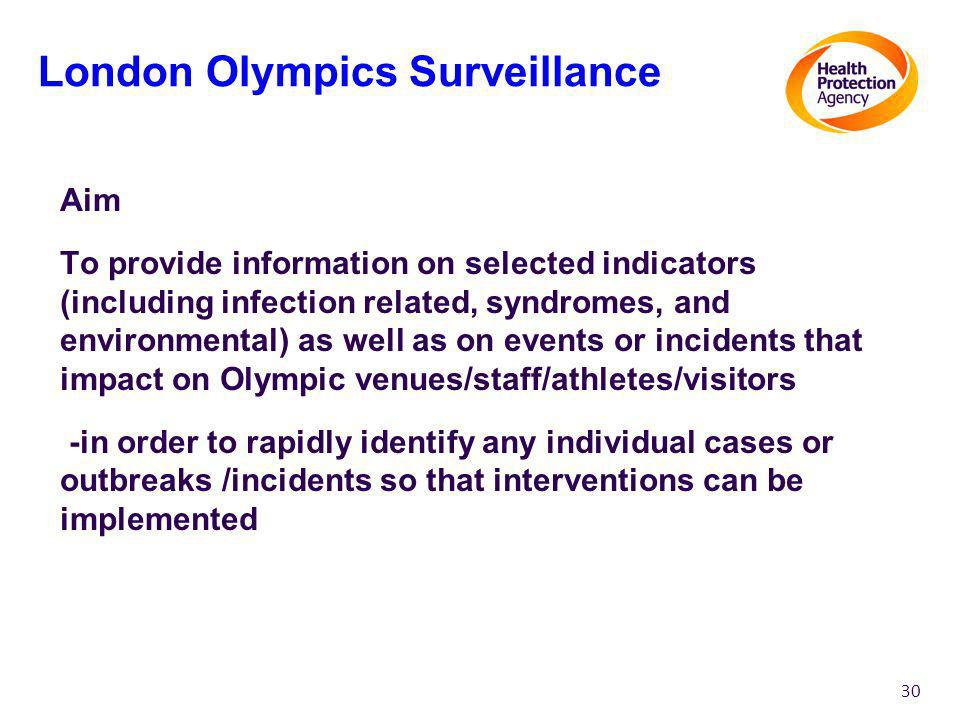 London Olympics Surveillance