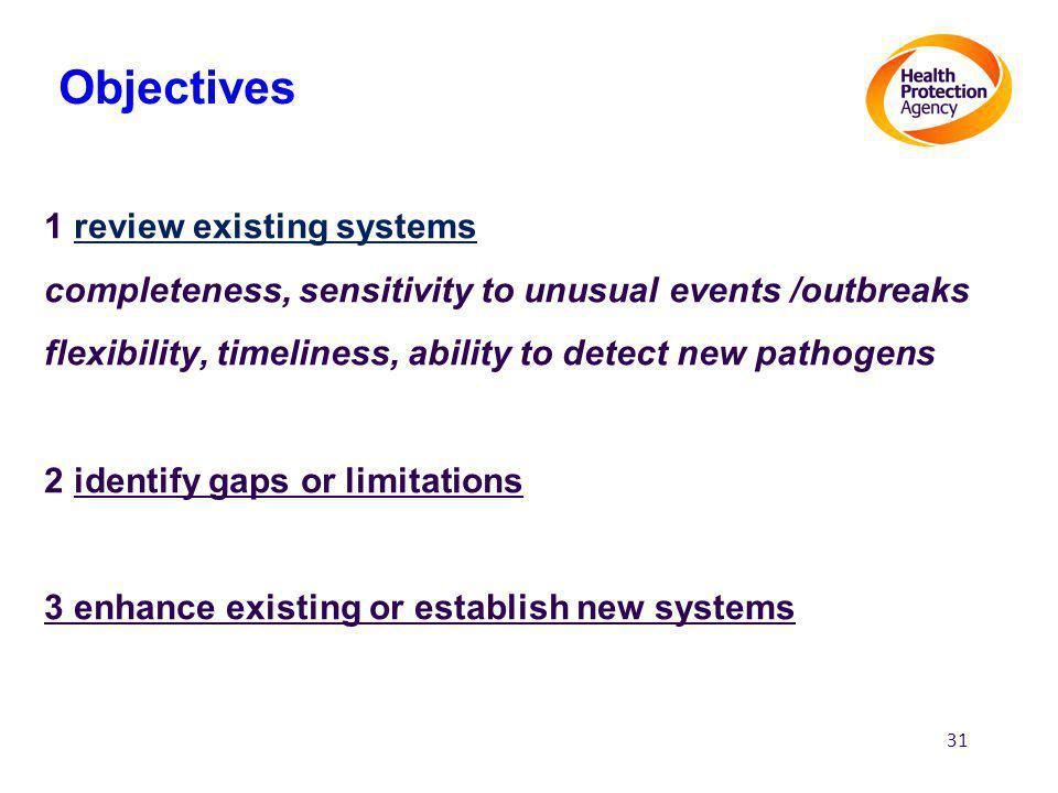 Objectives 1 review existing systems