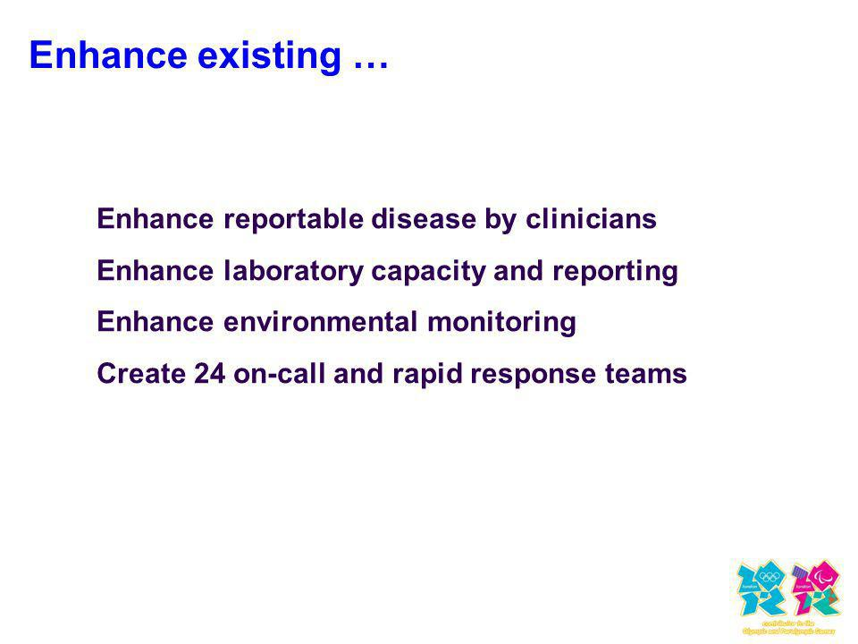 Enhance existing … Enhance reportable disease by clinicians