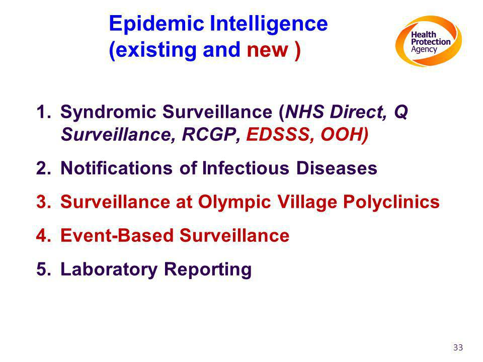 Epidemic Intelligence (existing and new )