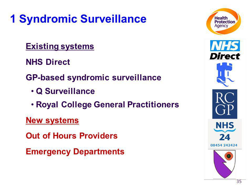 1 Syndromic Surveillance